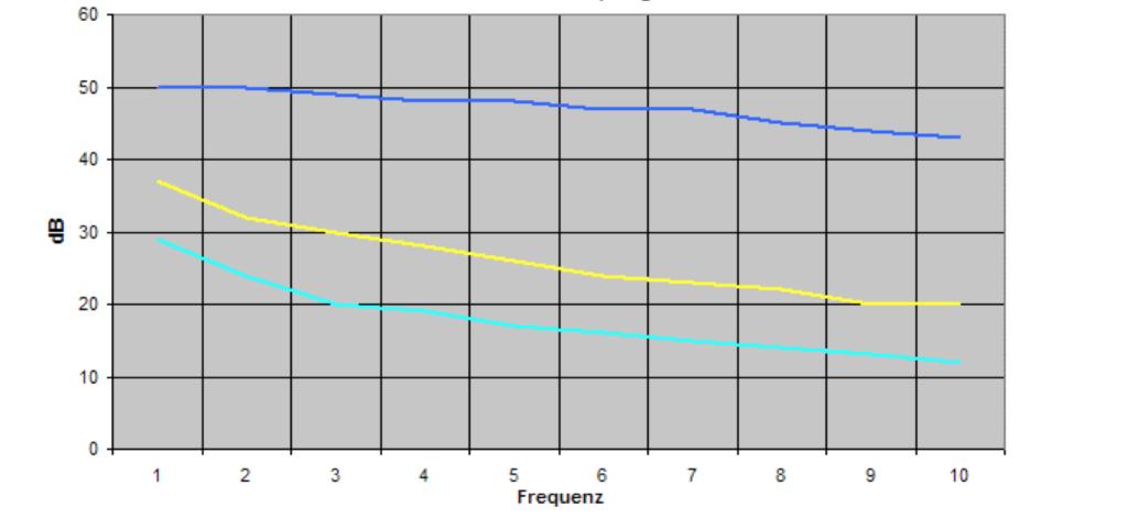 Сетка радиоэкранирующая